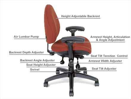 ergonomically correct desk chair computer chair buying guide a step by step guide