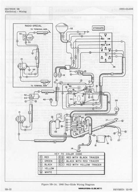 basic harley wiring diagram 1974 basic free engine image