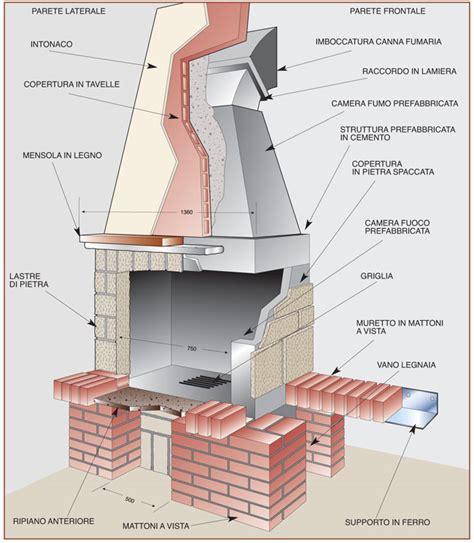 camini per appartamenti costruire camino in appartamento installazione