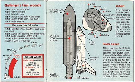 challenger disaster report from the archives how u s news covered the challenger