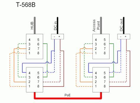 D Link Connector Rj45 Cat6 Konektor Rj 45 Dlink Cat 6 Diskon mente condivisa 187 cavo poe faidate