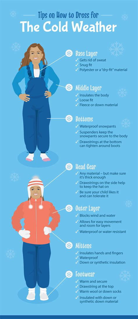 Keeping Warm Like The Swedes Do by Why Children Should Play Outside In Winter Fix