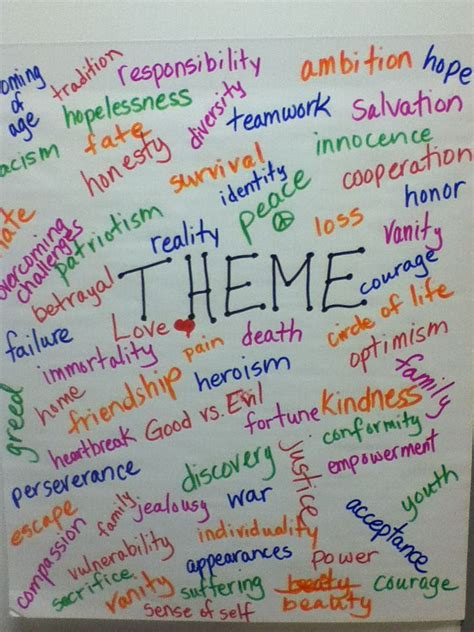 themes for today book grade 9 theme anchor chart teaching language arts pinterest