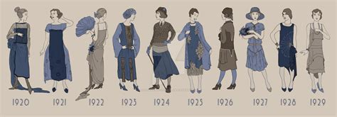 fashion illustration history timeline 1920s timeline by a bit lexical on deviantart