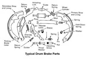 Brake System Assembly Quality Information Of Vehicles July 2010