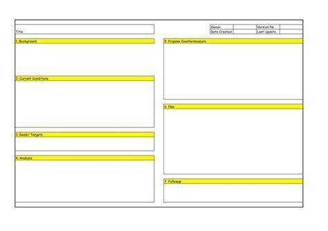 Gemba Walk Form Olala Propx Co Gemba Walk Checklist Template