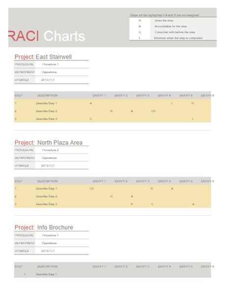 raci chart template free word templates