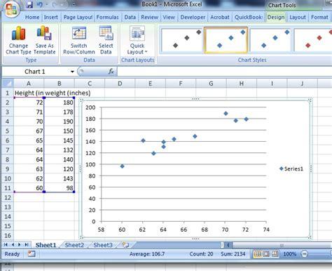 scatter diagram excel scatter plot scatter chart definition exles excel