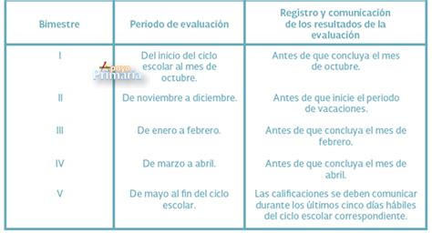 resultados de evaluacin de permanencia resultados de evaluacion docente permanencia new style