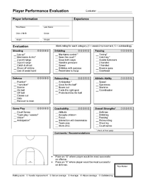 basketball evaluation forms fill online printable