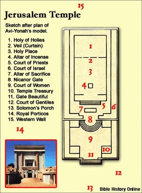 layout jcc herod s temple schematic plan of the temple