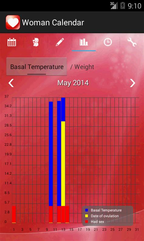 Ovulation Calendar App Ovulation Calendar App For Android