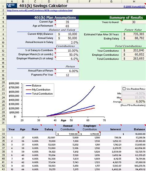 retirement excel template retirement from home and track on