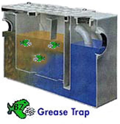 kitchen grease trap design grease trap cleaner and odor control products solutions
