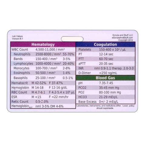 pocket reference card template lab values pocket reference guide badge card horizontal by