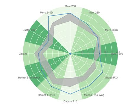 ggplot theme map circle plots with ggplot2 jiddu alexander