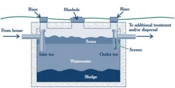 plumber in ca septic tank plumbing