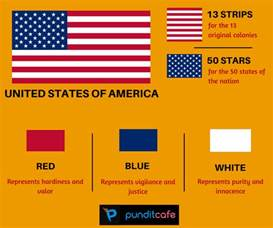 what are the colors of the american flag with flags what do flags stand for significance