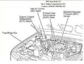 2000 Isuzu Rodeo Engine Diagram Solved Fast Idle Problem With 99 Isuzu Rodeo V6 Fixya