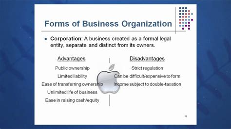 session 01 objective 2 forms of business organization youtube