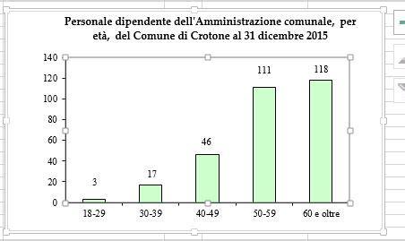 comune di crotone ufficio anagrafe comune di crotone utilit 224 dati statistici servizio e