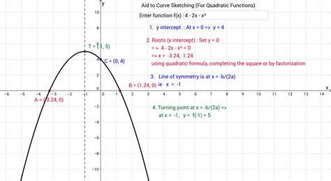Drawing Quadratic Graphs by Calculus Geogebra