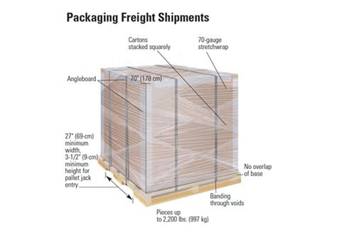 air freight packaging pallet freight packing fedex canada