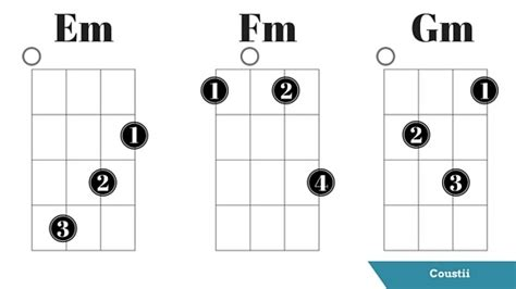 Gm Chord Guitar Easy