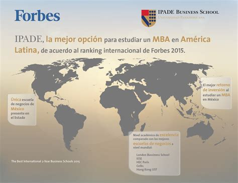 Global Mba Rankings 2015 Forbes by Acreditaciones Y Rankings Ipade Business School