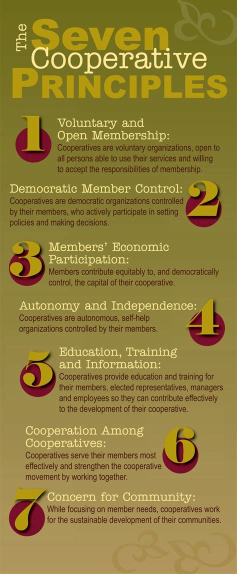 For Real Communication Students Book 6 Sd Mi seven cooperative principles great to remember right now national co op month is october