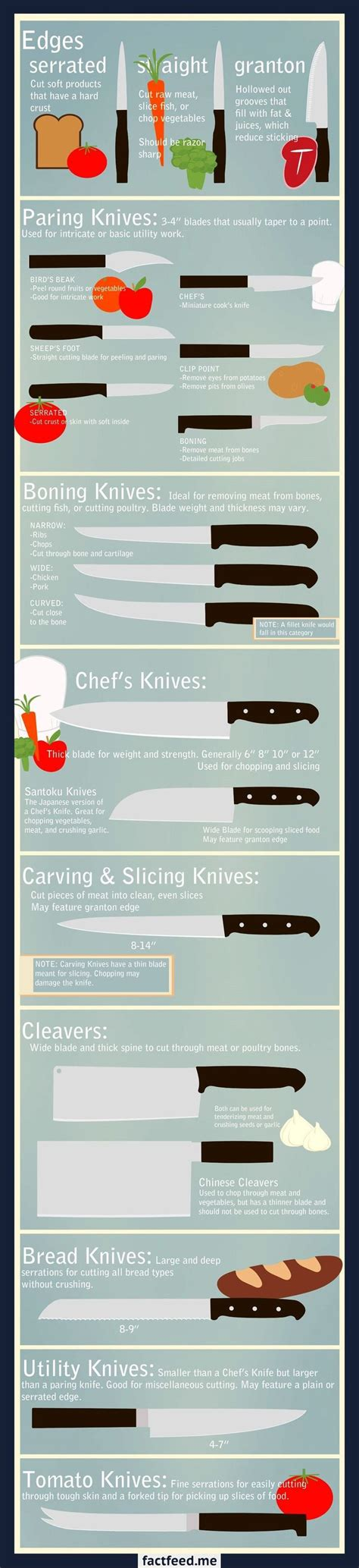 Kitchen Knives Guide 4194 Best My Passions Images On