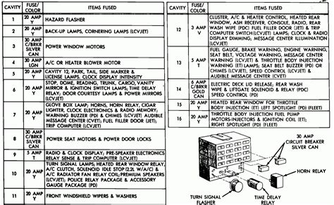 2006 sebring fuse box diagram 2006 sebring fuse box diagram fuse box and wiring diagram