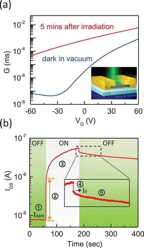 transistor quantum mechanics resonant gate transistor principle 28 images chapter 41 quantum mechanics ppt field effect