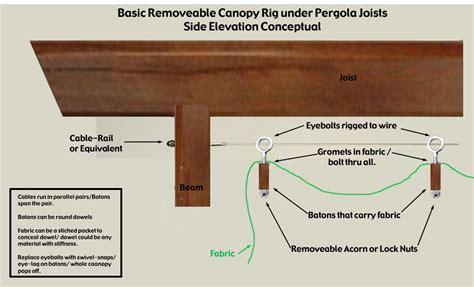 how to make a pergola canopy pdf diy pergola canopy plans partners desk