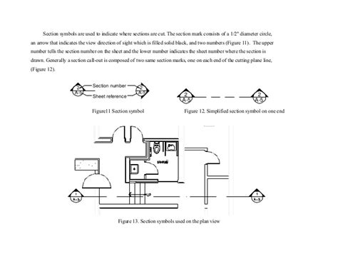 elevation symbol on floor plan interior design student handbook 1