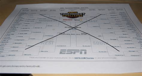 March Madness Sweepstakes 2015 - march madness 2015 sweepstakes techroots