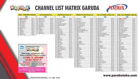 Harga Matrix Garuda isi voucher matrix garuda parabolaku