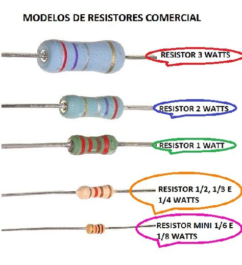 power resistors are normally power resistors are normally 28 images the of kenneth various sizes of resistors power