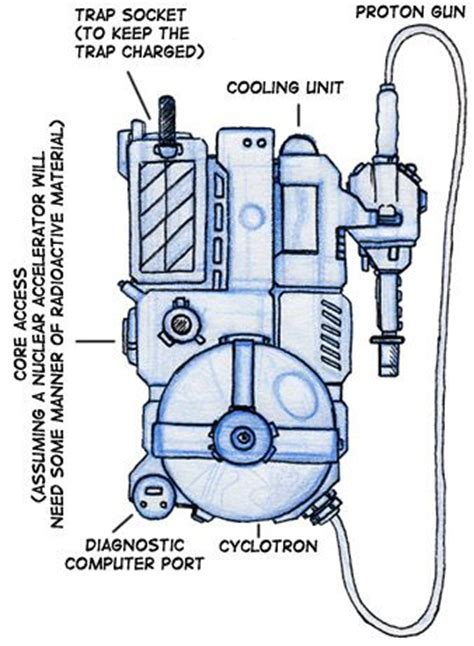 Ghostbusters Proton Pack Plans by The World S Catalog Of Ideas