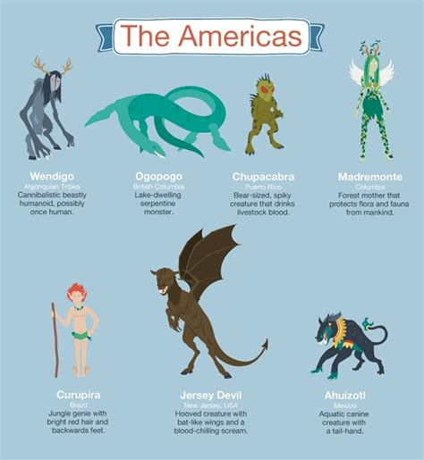 mythical monsters names infographic an anthology of mythical creatures