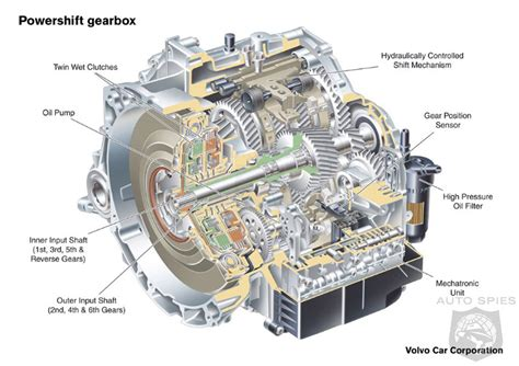 Ford GETRAG Powershift Transmission production begins
