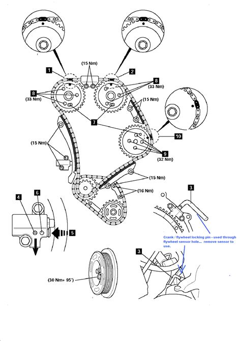 ford transit 1999 model with the 2 0lt petrol engine timing marks timing belt diagram