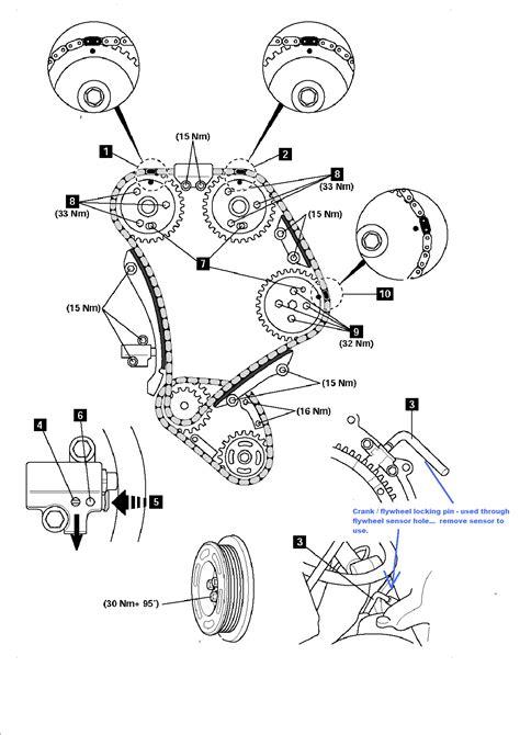 timing belt diagram timing belt diagram maintenance replacement
