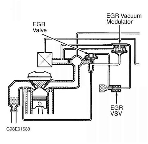 old car repair manuals 2002 toyota sequoia spare parts catalogs wiring diagram for toyota sequoia imageresizertool com