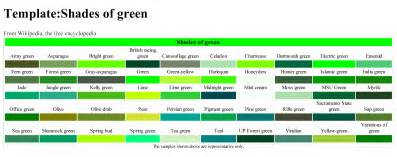 Green Colors Names shades of green names related keywords amp suggestions