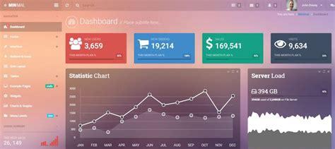 best dashboard 10 best web dashboard frameworks on air code
