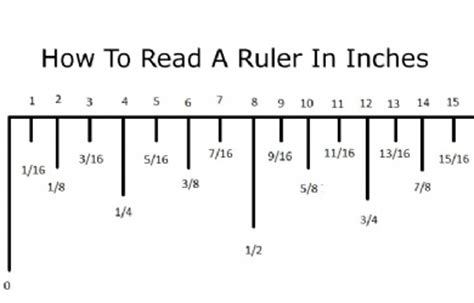 the online vitrual screen ruler (mm,cm,inch) – this is an