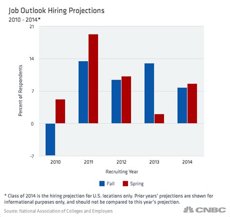 Outlook For Mba Grads 2017 by Automotive Engineering Outlook 2017 2018 2019 Ford