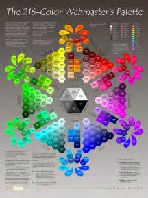 web colors hex the webmaser 216 color palette chart web safe color