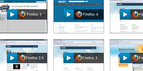 check website in mobile browser 7 tools to test check cross browser compatibility